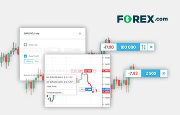 forex.com crypto