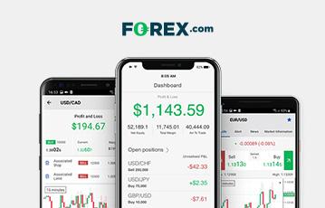 forex.com broker