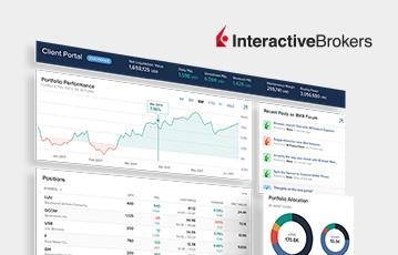 Interactive Brokers Review Website Overview